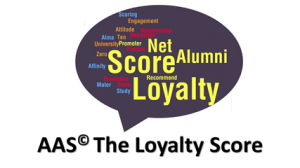 AAS The Loyalty Score
