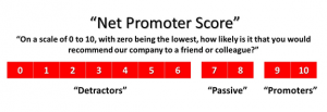 Net Promoter Graphic
