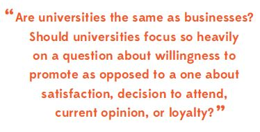 Quote- Are Universities